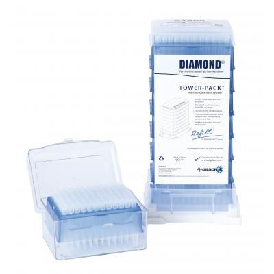 5fac84140acf Gilson™ PIPETMAN™ EasyPack™ Tips Vol.: 1 to 5mL; 3 Bags x 334 Tips ...